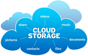 cloud storage smart offices smart homes